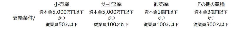 スクリーンショット 2020-04-24 3.20.49.png