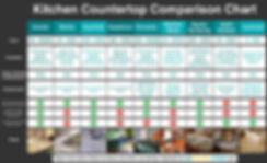 Countertop-material-inforgraphic.jpg
