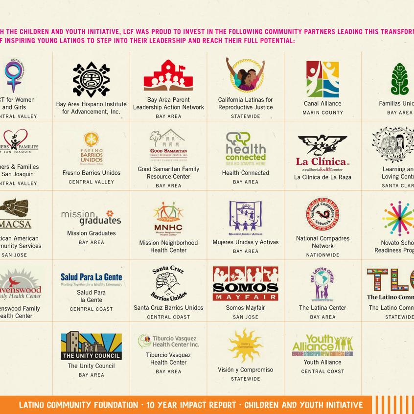 Community Youth Initiative