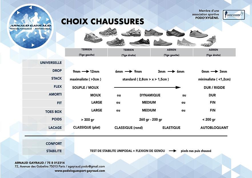 choix chaussure .jpg