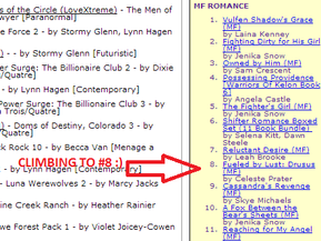 DRUSUS HIT TOP 10 IN MALE/FEMALE EROTIC ROMANCE CATEGORY