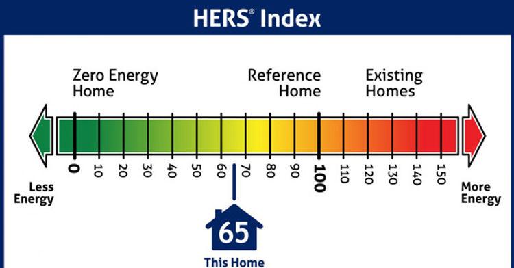 hers_index_scale_horizontal_rgb_web_edited.jpg