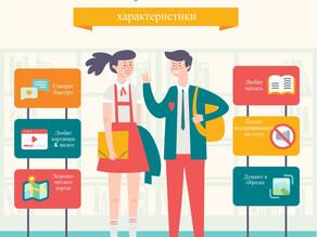 Приложения для создания инфографики