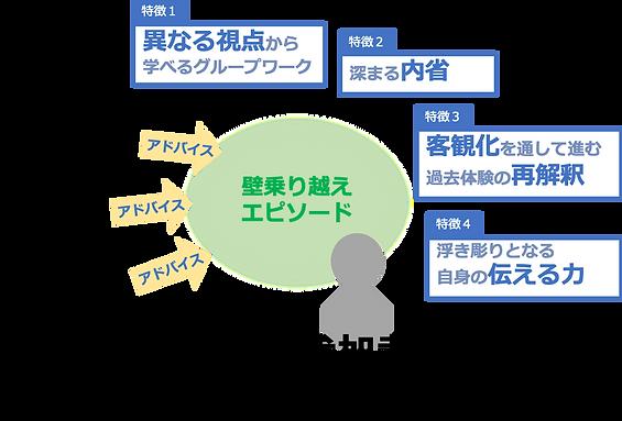 新特徴1-4.png