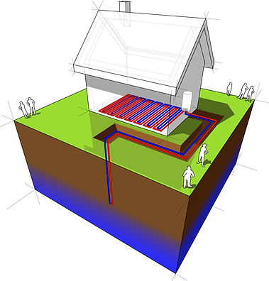 Hartley Well Geothermal Heating & Cooling