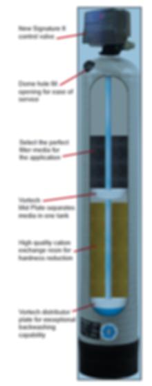 CSI Water Optimizr softener system to treat hardness, iron, magnesium, acidity & sulfur