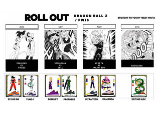 The Full DragonBall Adidas Collection Revealed!!