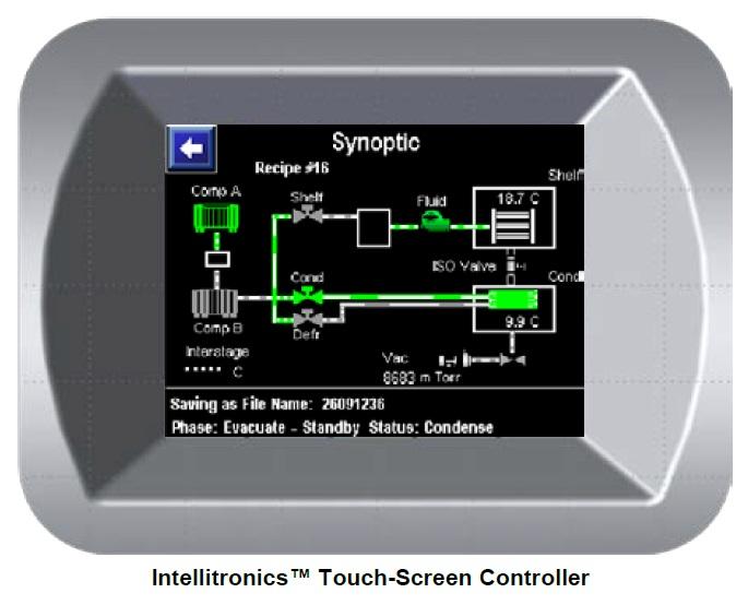 Intellitronics Controlles