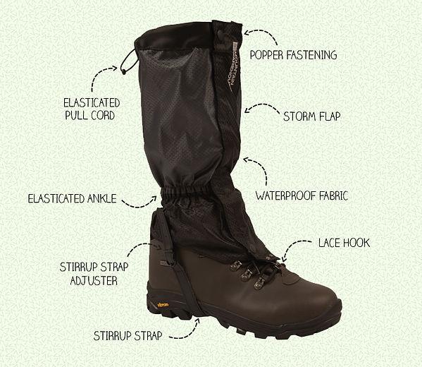 Walking-Gaiter-Graphic.jpg
