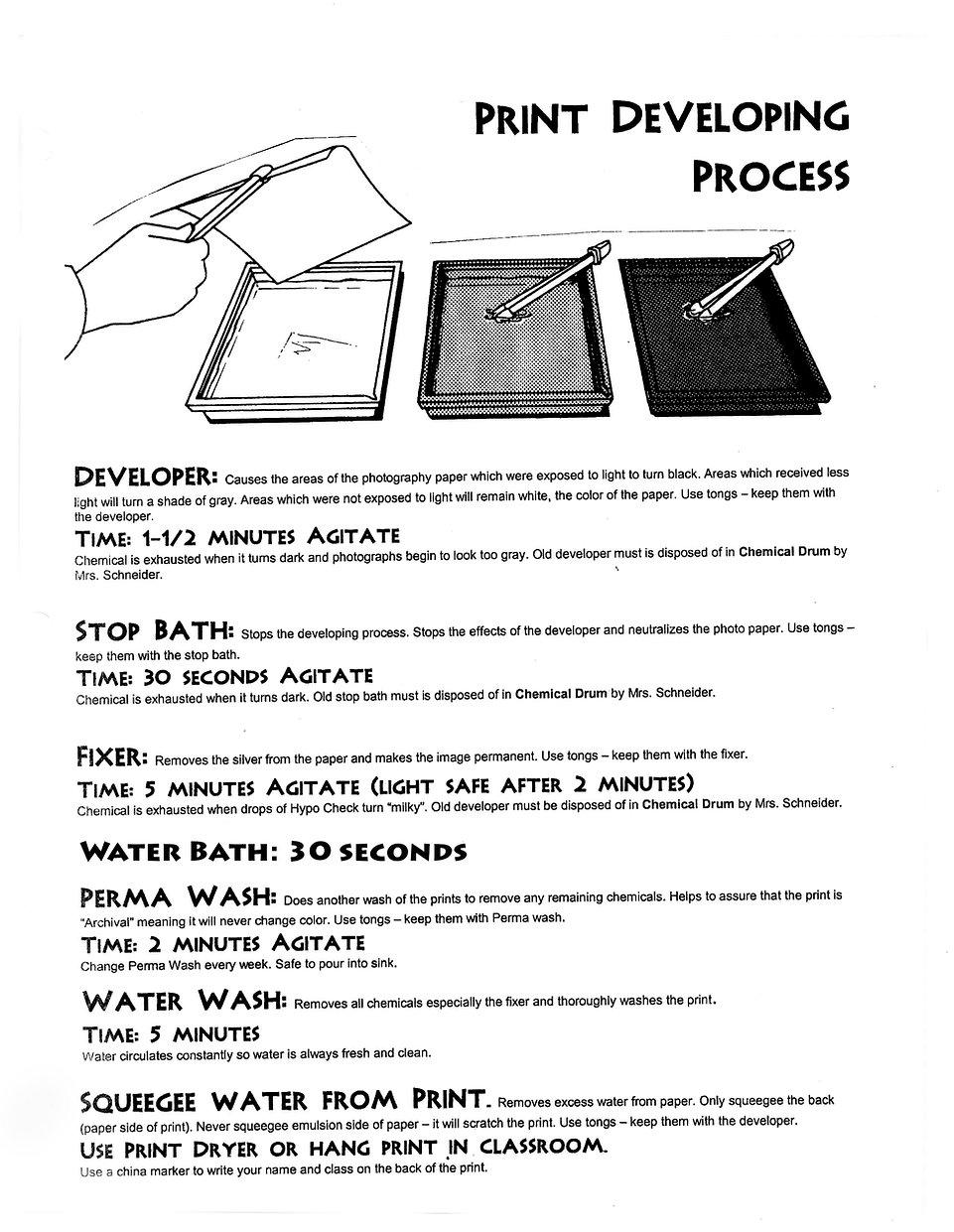 chemistry-processing-rc-edited-permawash