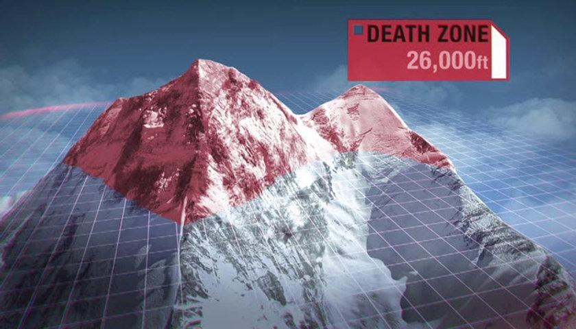 mount-everest-death-zone.jpg