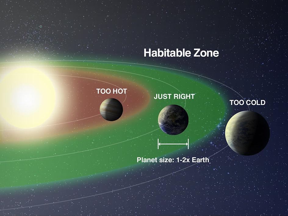Habitable-zone.jpeg