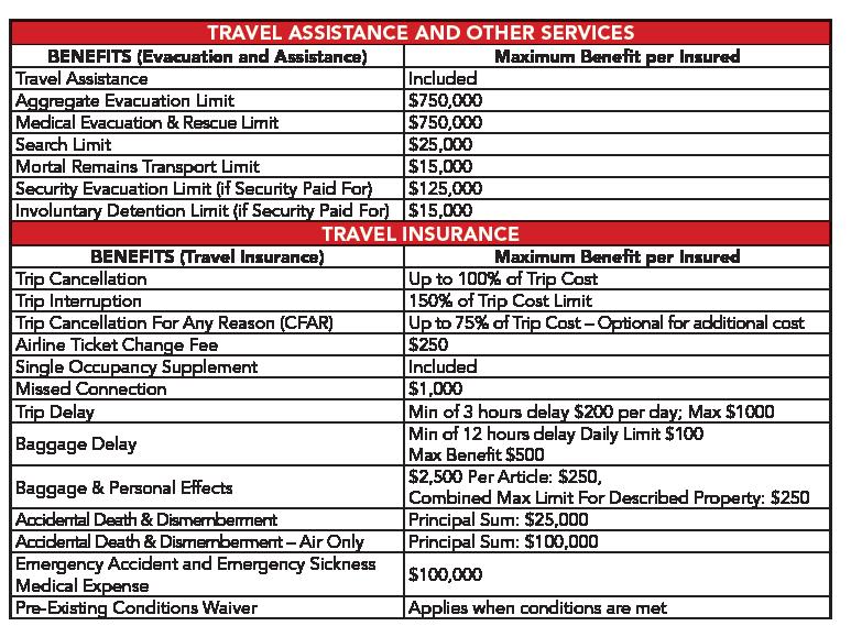 RC-Benefits-Chart-180226.png
