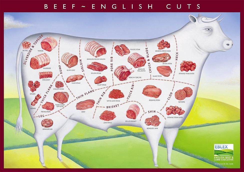 beef_cuts_poster.jpg