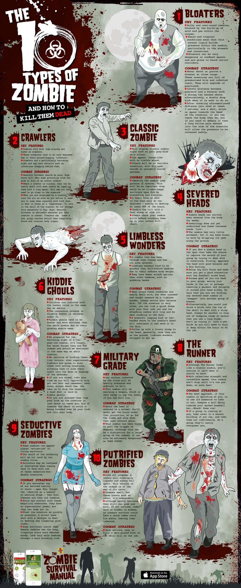 Zombie_infographic_2.jpg