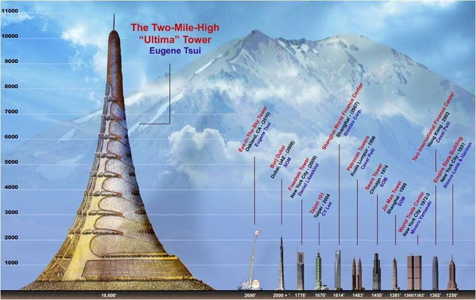 Ultima_Tower22.jpg