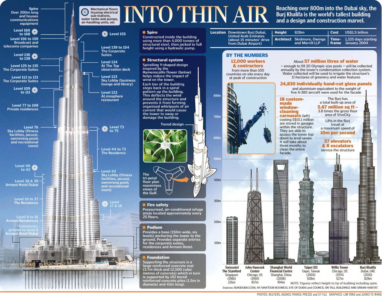 burj-khalifa-tower_54abcd7d14eb4_w1500.j