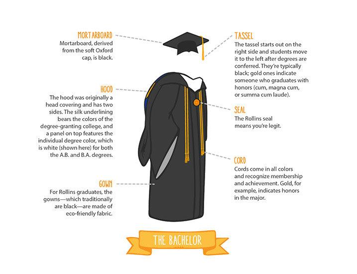 rollins-college-bachelors-regalia-1.jpg