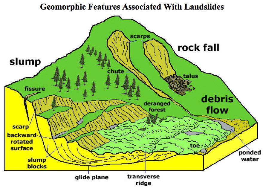 landslides.jpg