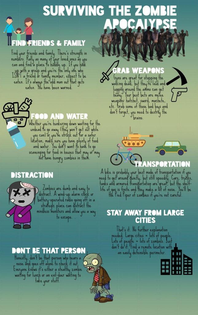 zombie-survival-guide-645x1024.jpg