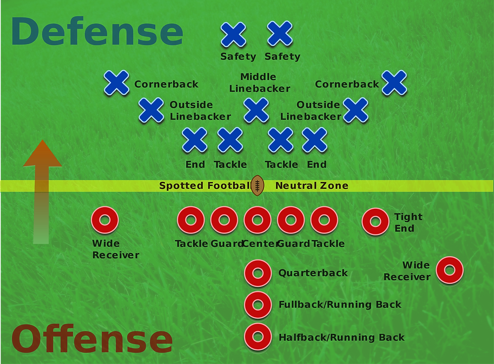 American_Football_Positions3.svg.png