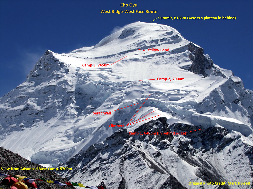Cho_Oyu_West_Ridge-West_Face_Route.png
