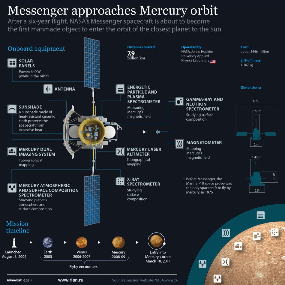 MESSENGER-fact-sheet.jpg