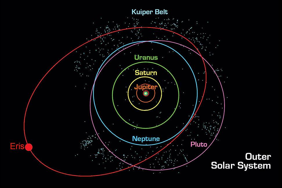 orbit-of-eris.jpg