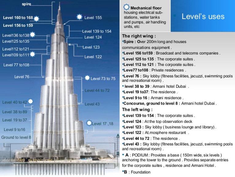 burj-khalifa-13-638.jpg