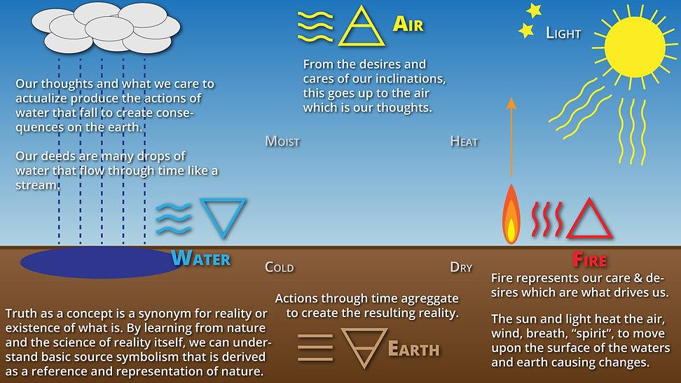 4-Elements-Elements.jpg
