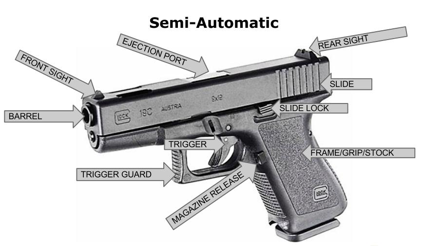 parts-of-a-semi-automatic-handgun-diagra