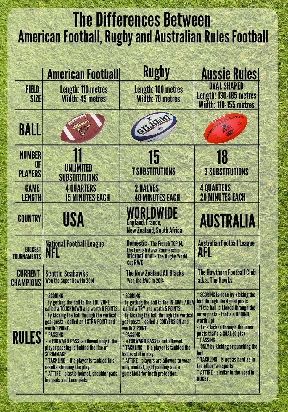 what-is-the-difference-between-american-