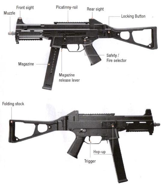 UMP-AEG-HK-2275001-parts.jpg