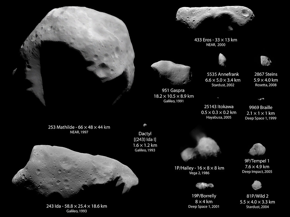 asteroids_comets_to_scale.jpg