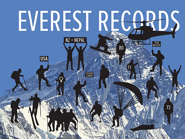 everest-records-675x507.png