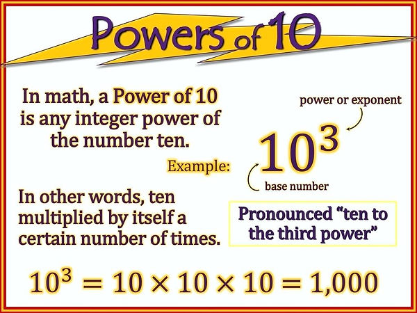 10-to-the-third-power-math-4-powers-of-i