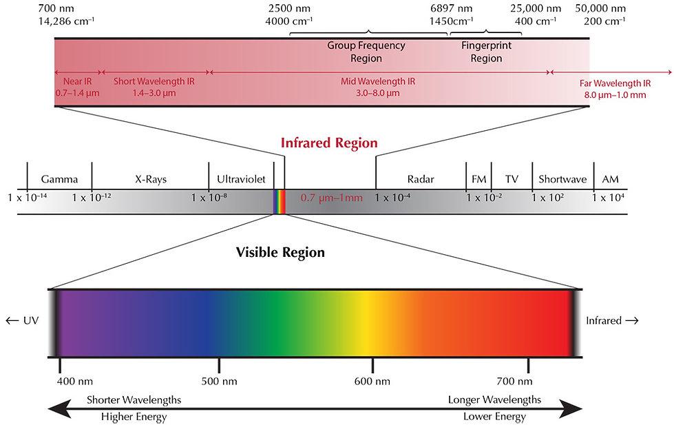 infrared-spectrum.jpg