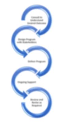 Culture Diagram.PNG