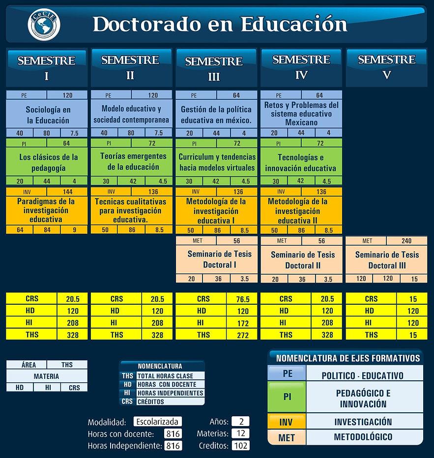 Mapa_Doctorado_en_educación.jpg
