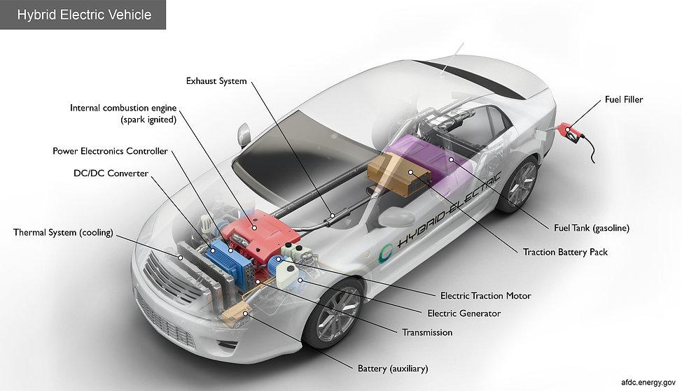 hybrid-high-res.jpg