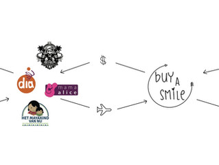 Buy a Smile - SISP Handicrafts are also  for sale online