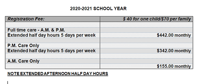 pennsville covid rate sheet.PNG