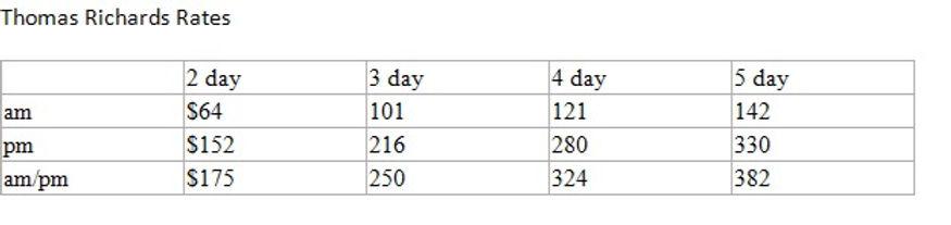 tr%205%20days_edited.jpg