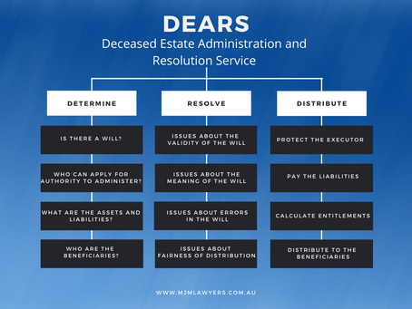 Deceased Estate Administration and Resolution Service (DEARS) - The steps involved
