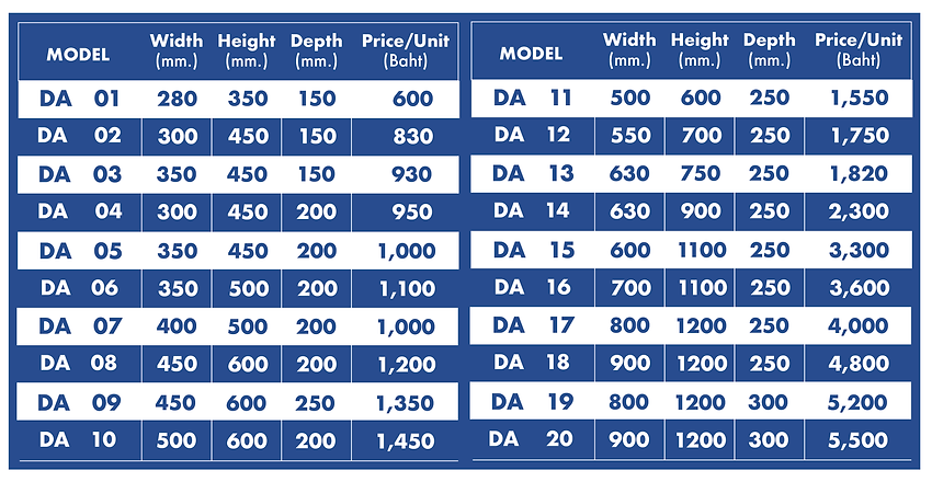 denco daproduct price and size-02.png