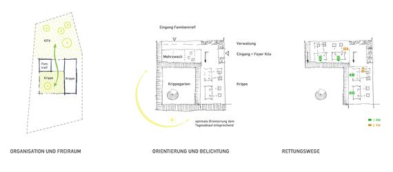 WBW Denkendorf__Piktos.png
