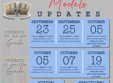 Changes to Learning Model