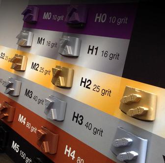 HTC Gyémántszerszámok