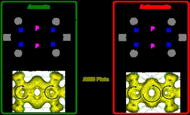 TOC_C4P2-Antiaromate.png