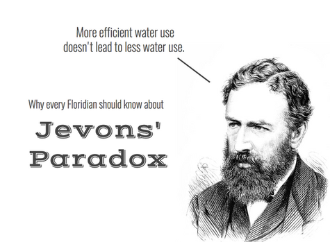 Jevon's Paradox - we should all learn this one